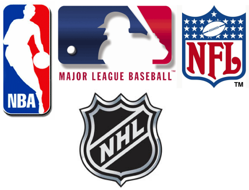 Image result for BIG four sports